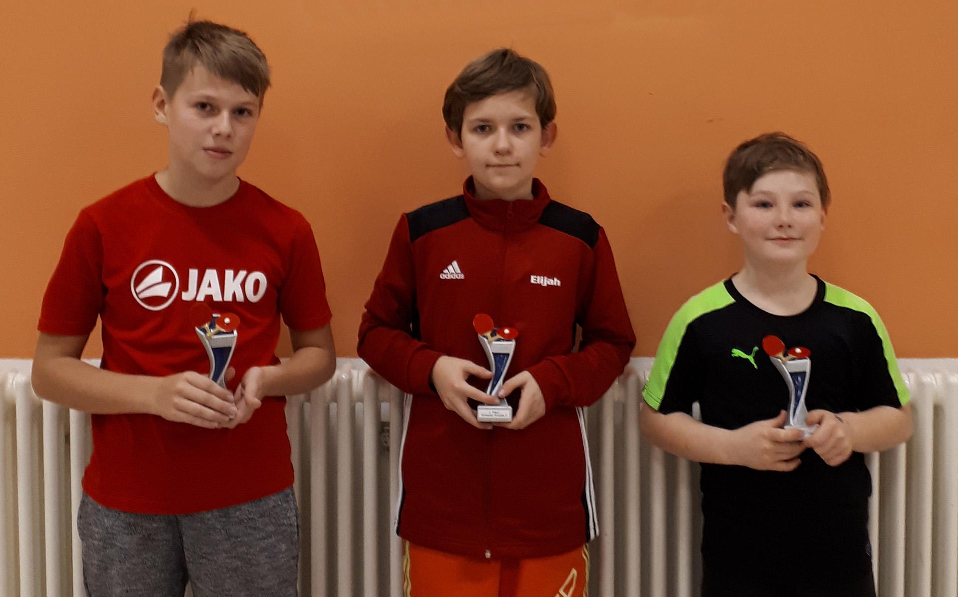 Pokal-2018-12